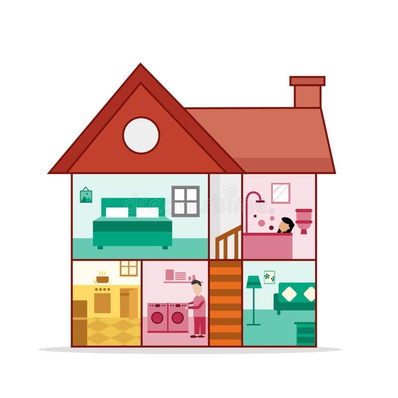 Иллюстрация дома и полностью видимое снаружи иллюстрация штока