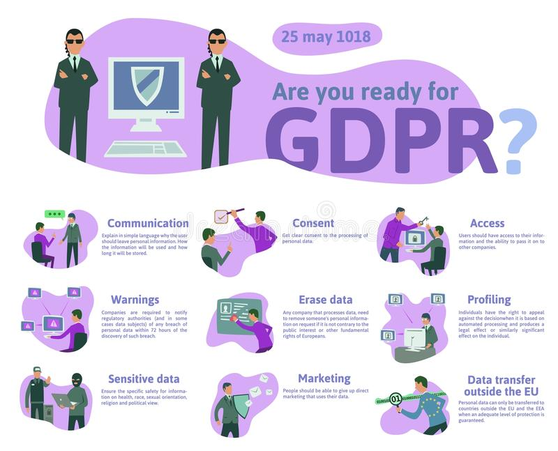 Иллюстрация концепции GDPR Общая регулировка защиты данных Защита личных данных, infographics контрольного списока иллюстрация вектора