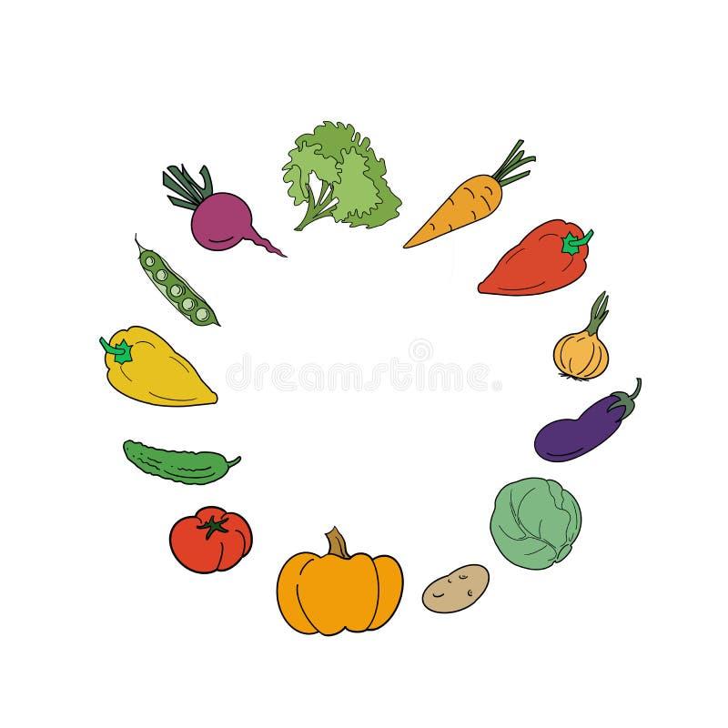 Иллюстрация руки вычерченная установленного овоща бесплатная иллюстрация