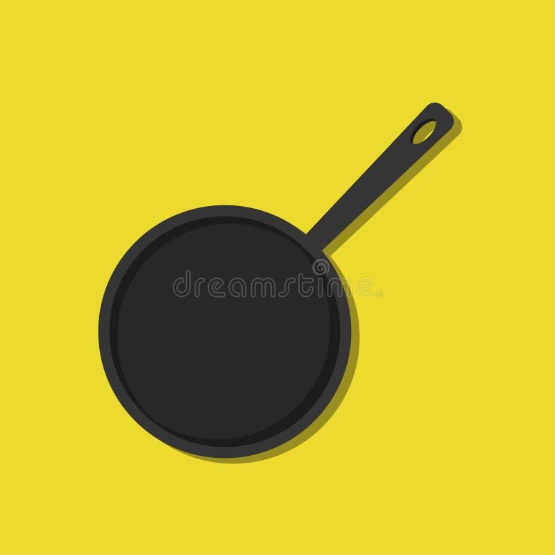 Иллюстрация сковороды взгляда сверху иллюстрация вектора