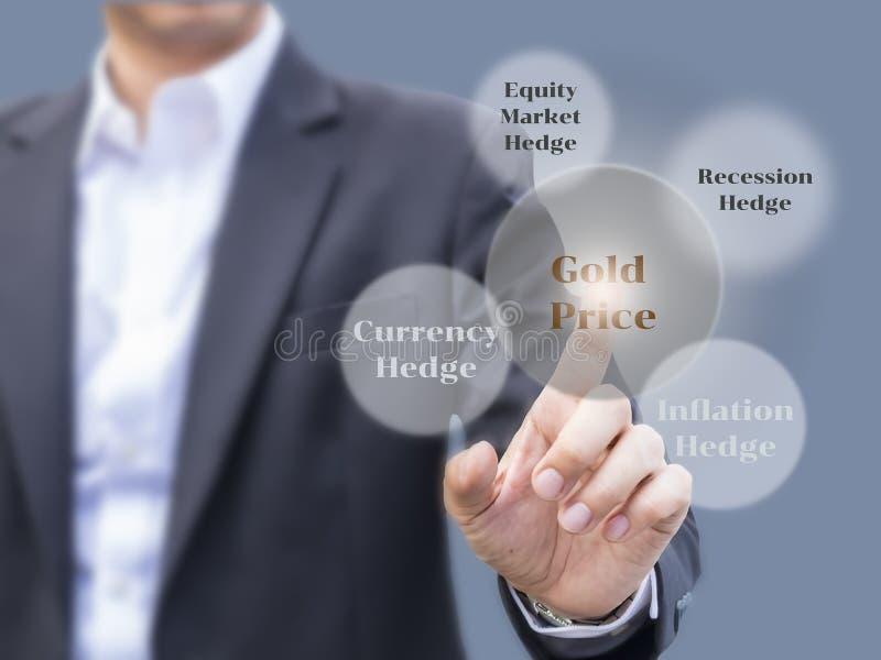 Инвестиционные планы золота при факторы влияя на движения цены на золото стоковые изображения