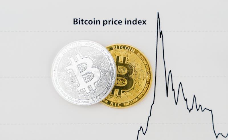 Индекс цен Bitcoin стоковое изображение rf