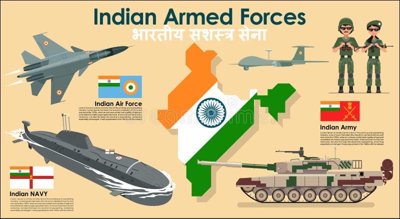 Индийские вооруженные силы страны установили плакат или знамя с индийским ВОЕННО-МОРСКИМ ФЛОТОМ, индийской армией & индийской вое бесплатная иллюстрация