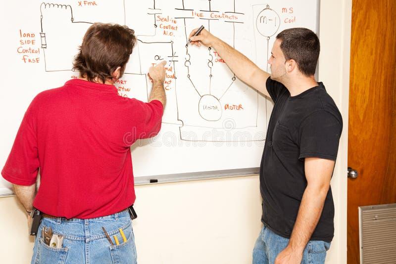 инженерство обучения взрослых стоковая фотография rf