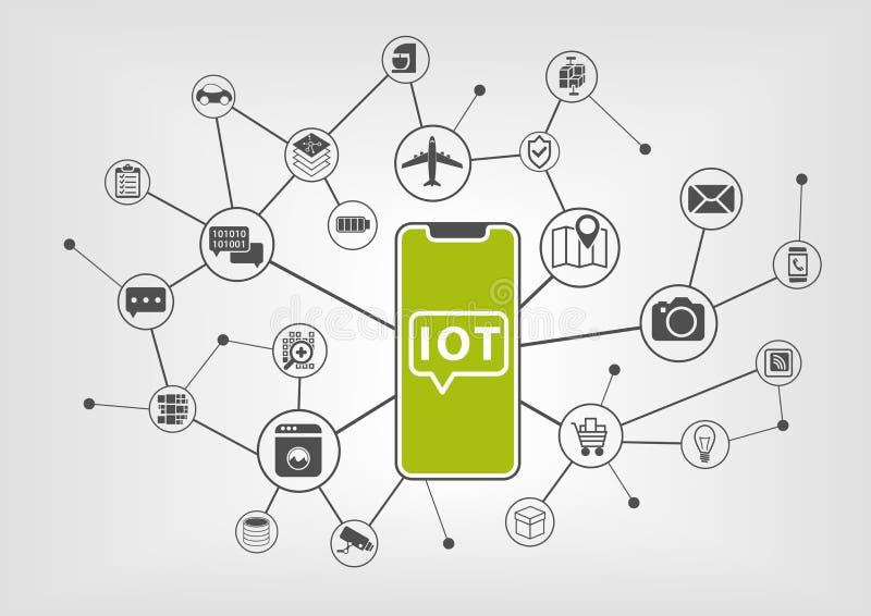 Интернет концепции вещей при текст IOT показанный на frameless сенсорном экране современного smartphone шатона свободно с различн бесплатная иллюстрация