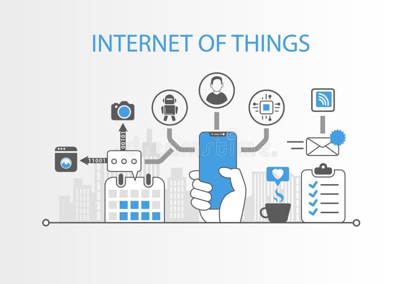 Интернет концепции вещей с рукой держа телефон современного шатона свободный умный бесплатная иллюстрация