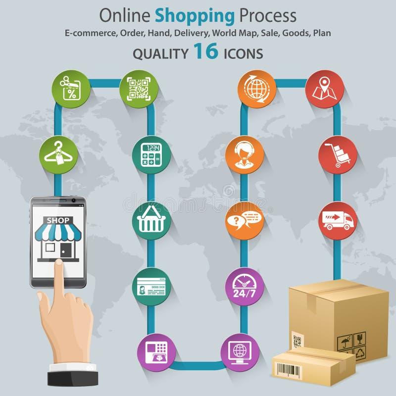 Интернет ходя по магазинам Infographic иллюстрация штока