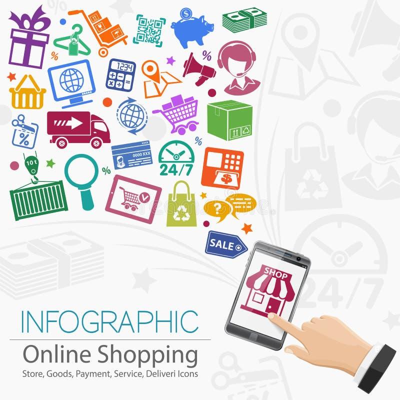 Интернет ходя по магазинам Infographic бесплатная иллюстрация