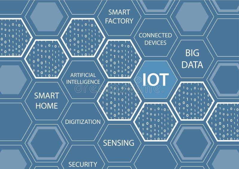 Интернет IOT концепции вещей на голубой предпосылке с текстом и шестиугольными формами иллюстрация штока