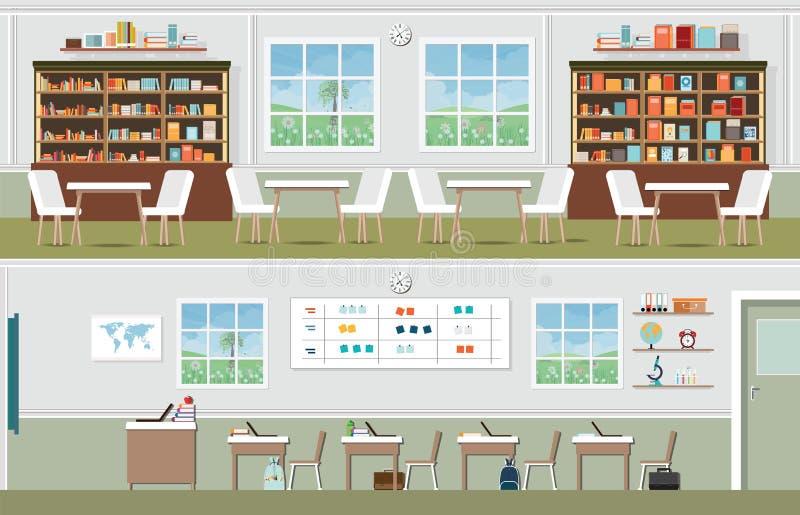 Интерьер библиотеки и класса бесплатная иллюстрация