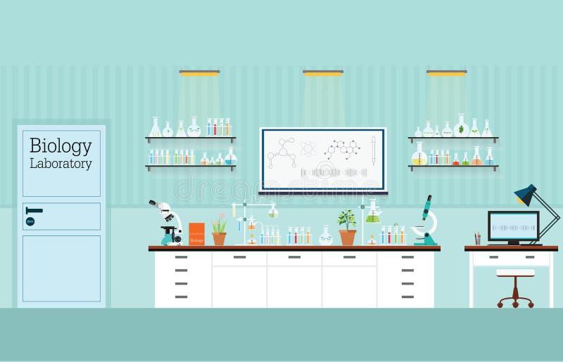 Интерьер научной лаборатории биологии или комната лаборатории иллюстрация штока