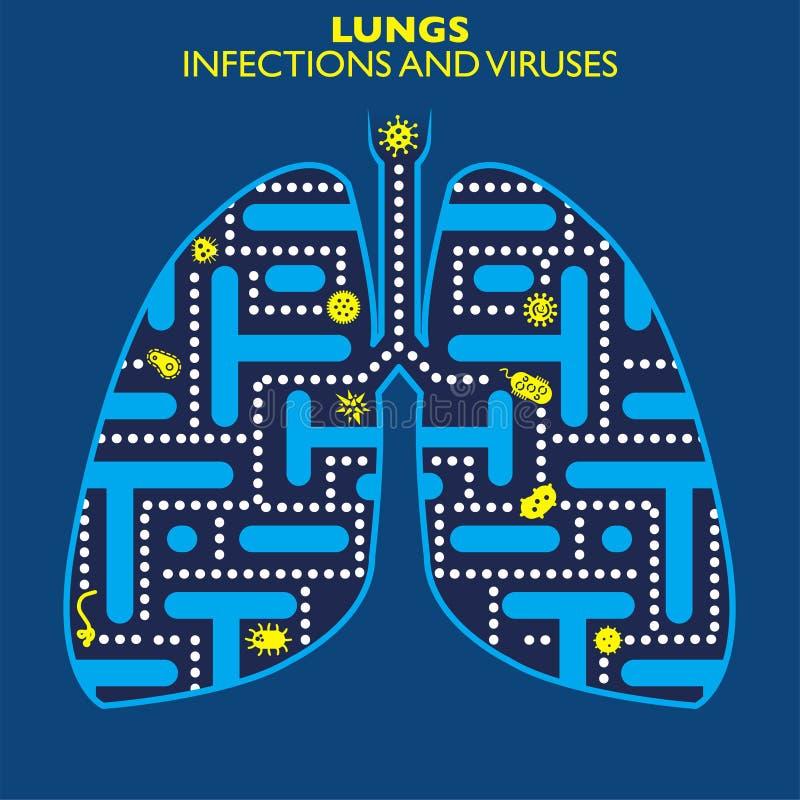 Инфекции и вирусы легких иллюстрация штока