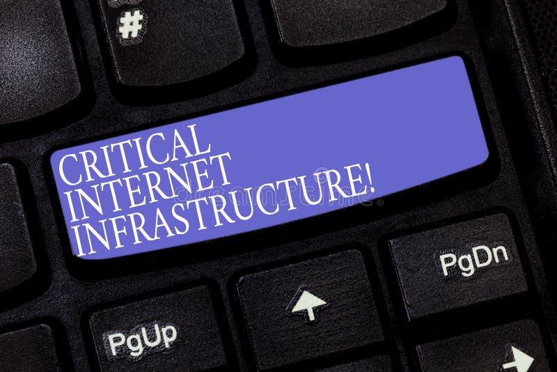 Инфраструктура интернета текста почерка критическая Концепция знача необходимые компоненты клавиатуры деятельности интернета стоковые фото