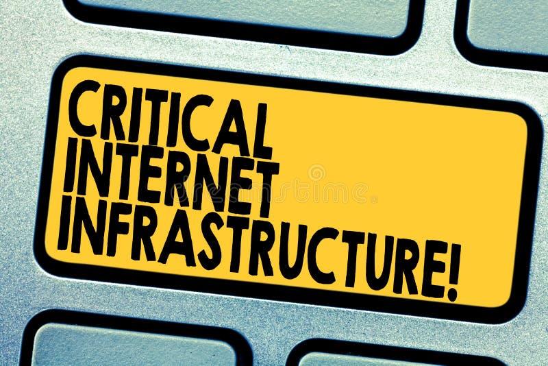 Инфраструктура интернета текста почерка критическая Концепция знача необходимые компоненты клавиатуры деятельности интернета стоковые фотографии rf