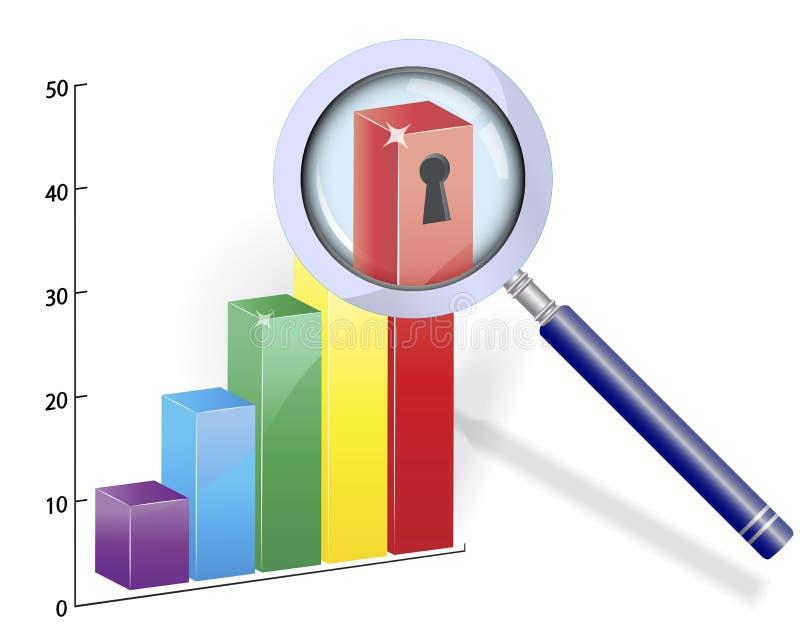 Индикатор ключевой производительности иллюстрация вектора