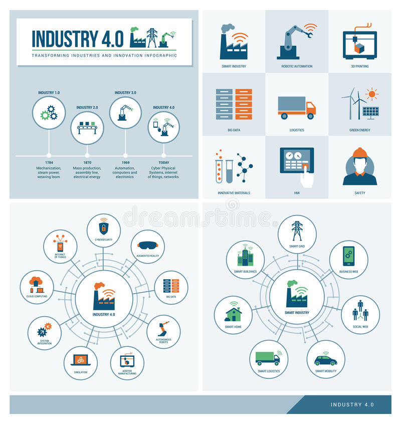 индустрия 4 бесплатная иллюстрация