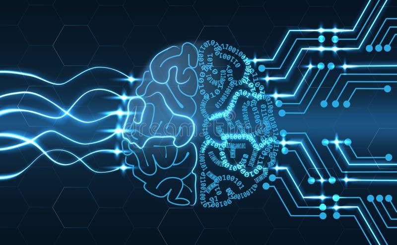 Искусственный интеллект - связанная проволокой предпосылка мозга стоковое фото