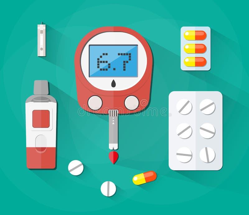 Испытание содержания глюкозы в крови, прокладка и пилюльки, установленный диабет иллюстрация вектора