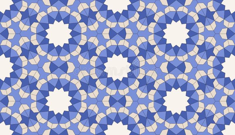 Исламская геометрическая безшовная картина, предпосылка в тенях сини, индиго бесплатная иллюстрация