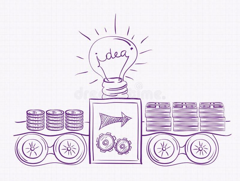 Идея зарабатывать деньги Машина зарабатывает деньги с идеей Схема вклада бесплатная иллюстрация