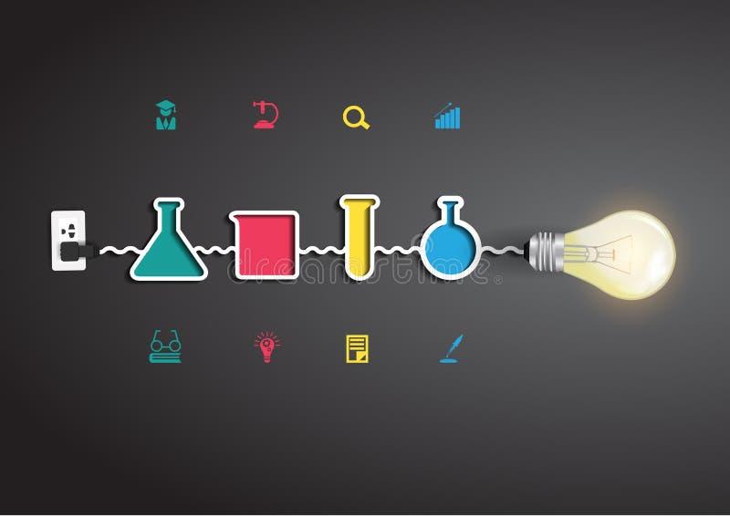Идея электрической лампочки вектора творческая с химией и иллюстрация вектора