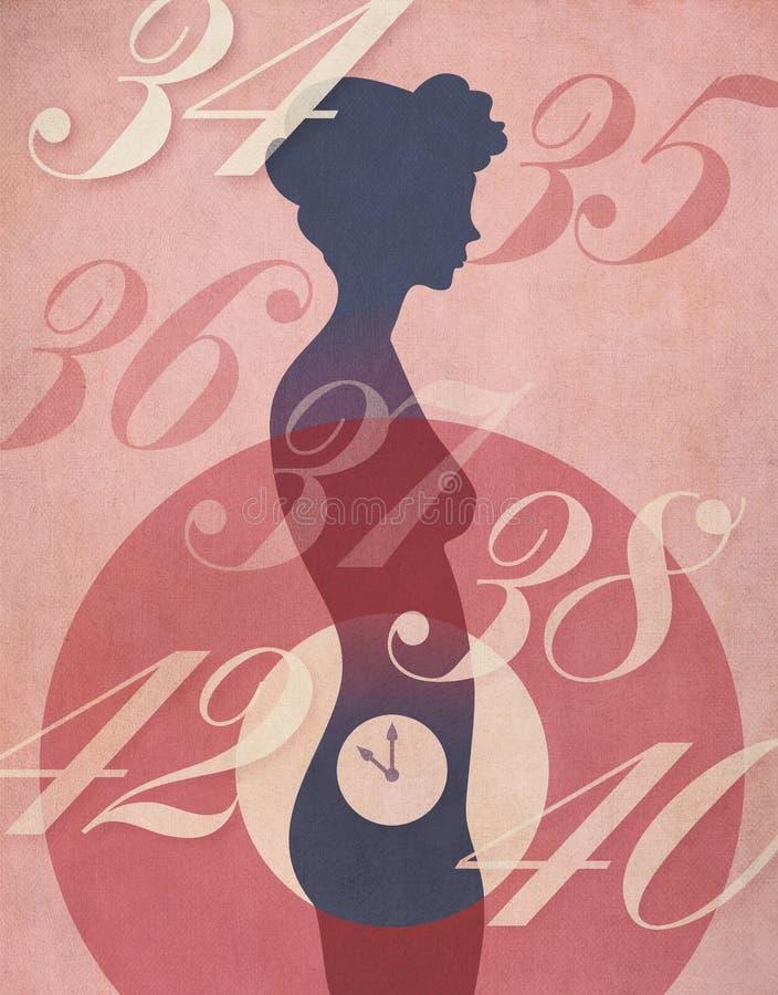 Иллюстрация биологических часов женщины иллюстрация вектора