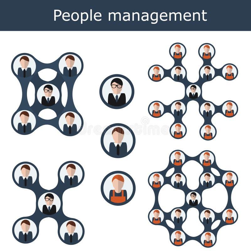 Иллюстрация вектора концепции управления людей Иерархия офиса, человеческие ресурсы, команда дела иллюстрация вектора