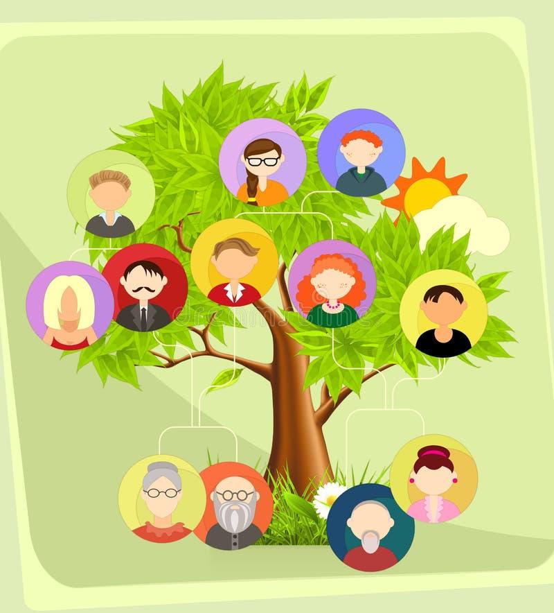 Картинки бабушек и дедушек для генеалогического дерева