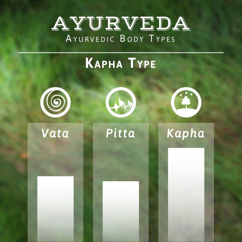 Иллюстрация вектора Ayurveda Типы телосложения Ayurvedic иллюстрация штока