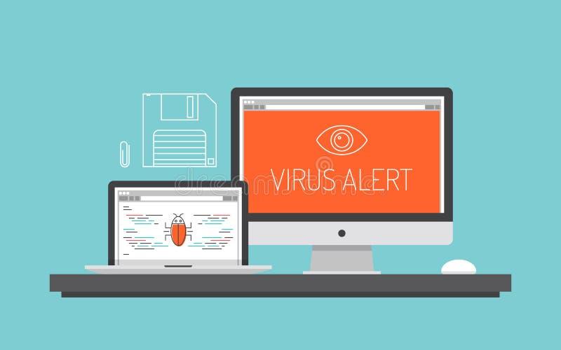 Иллюстрация концепции компьютерного вируса бдительная бесплатная иллюстрация