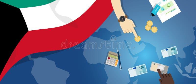 Иллюстрация концепции торговлей денег экономики Кувейта фискальная финансового бюджета банка с картой и валютой флага иллюстрация штока