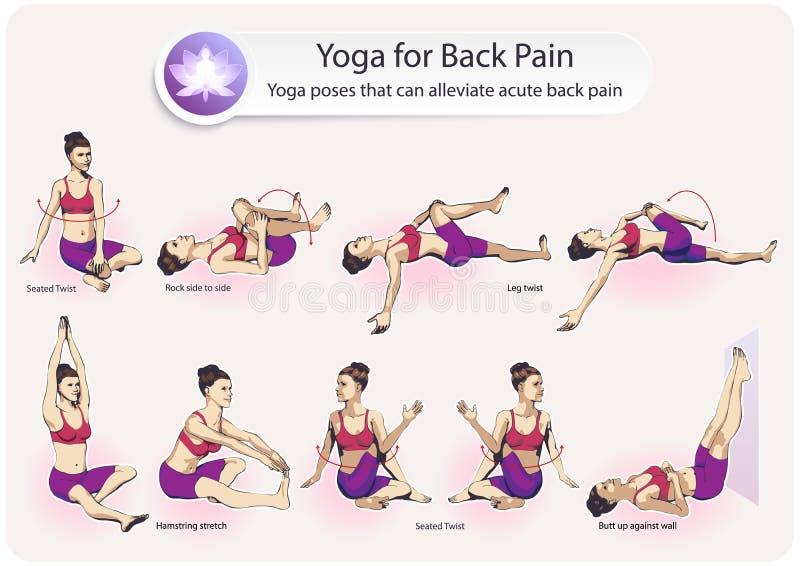 Йога для боли в спине бесплатная иллюстрация