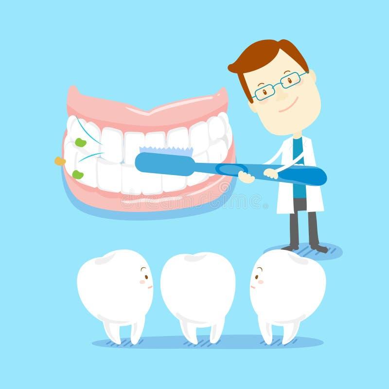 Как почистить зубы щеткой иллюстрация вектора