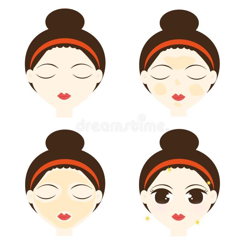 Как шагнуть лицевая маска стоковые фото