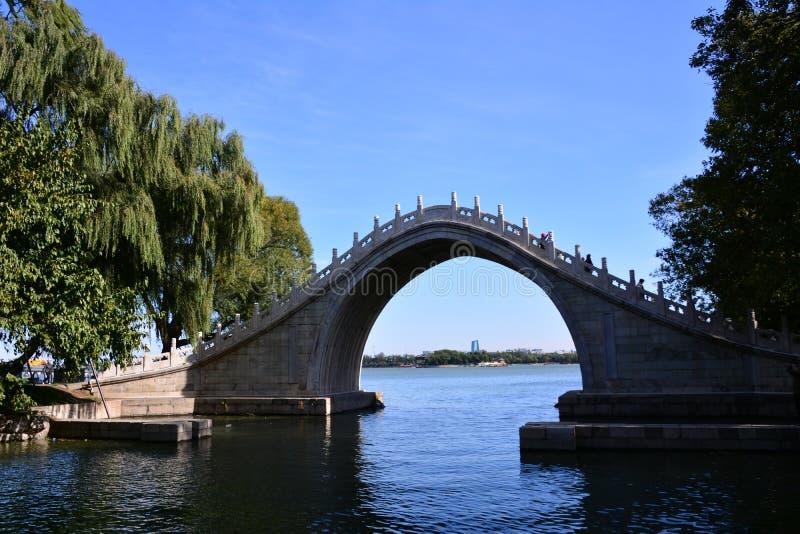 камень моста свода стоковые изображения