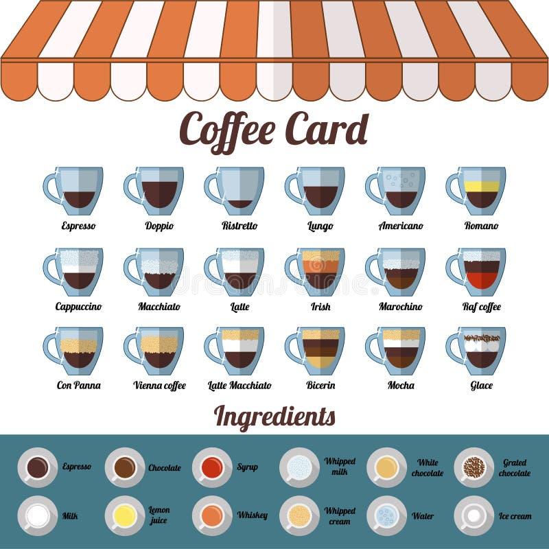 Карта и ингредиенты кофе Изолированные объекты вектора на белой предпосылке Плоский вектор иллюстрация штока