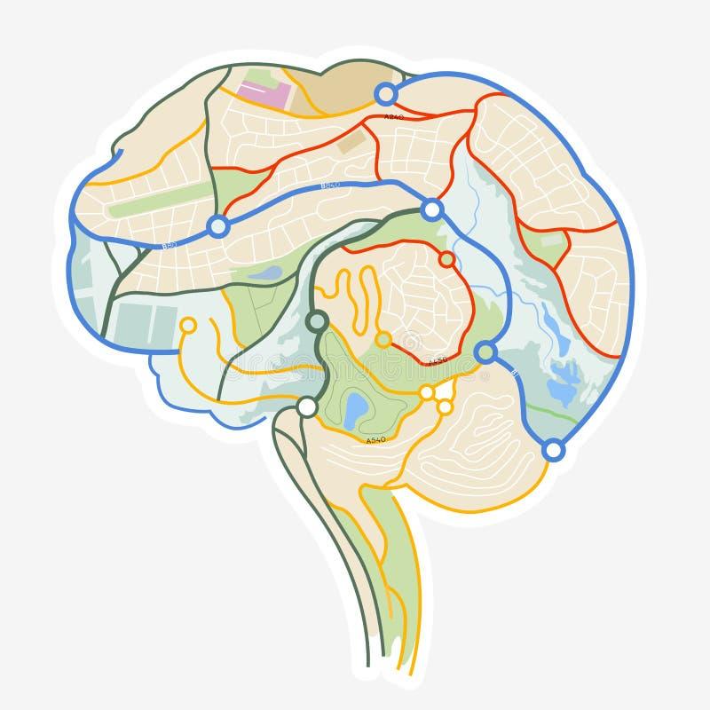 Карта мозга иллюстрация вектора