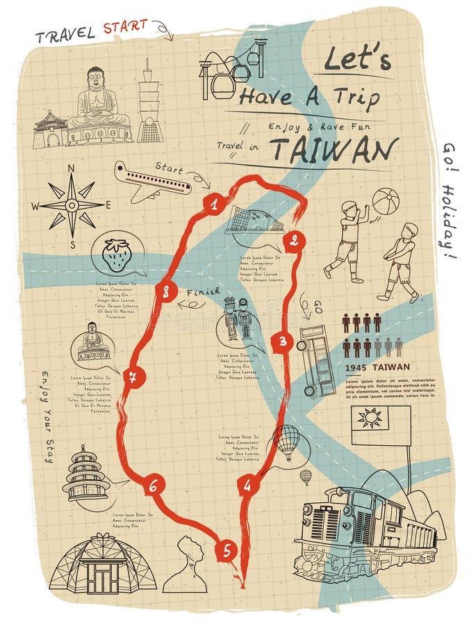 Карта перемещения Тайваня бесплатная иллюстрация