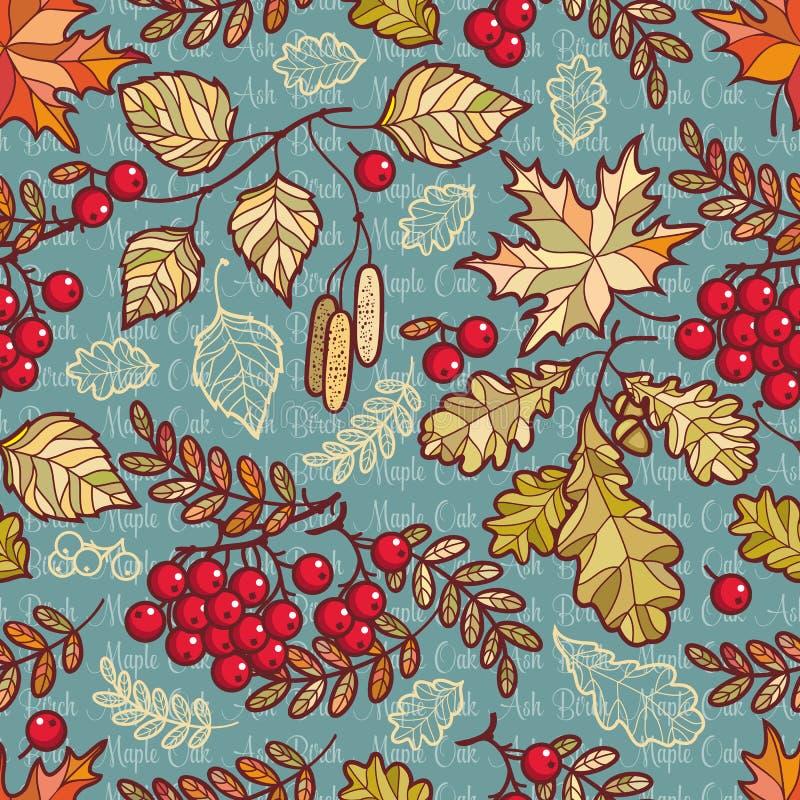 картина безшовная лиственно Орнамент лист осени Лес густолиственный бесплатная иллюстрация