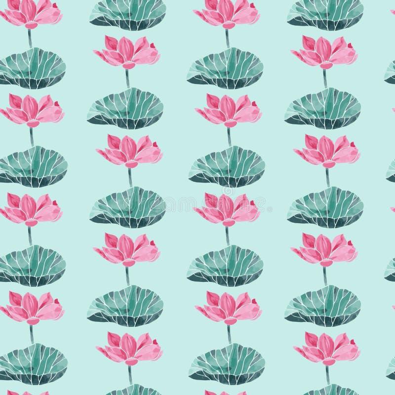 Картина вектора безшовная с цветком лотоса акварели бесплатная иллюстрация
