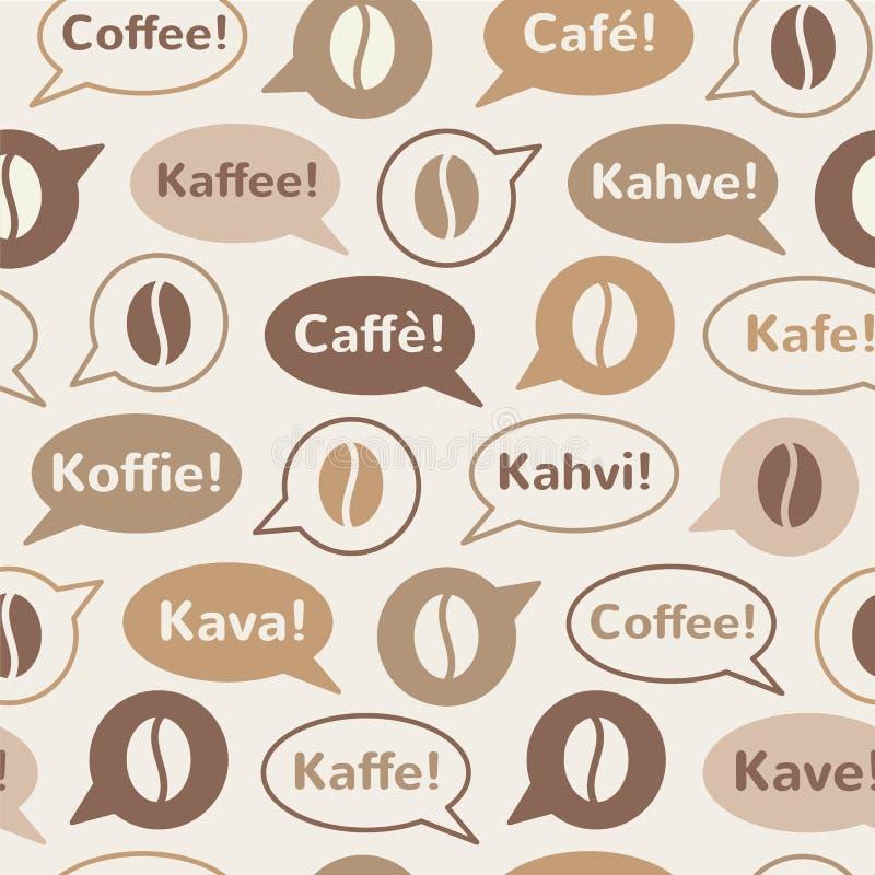 Картина вектора кофе безшовная бесплатная иллюстрация