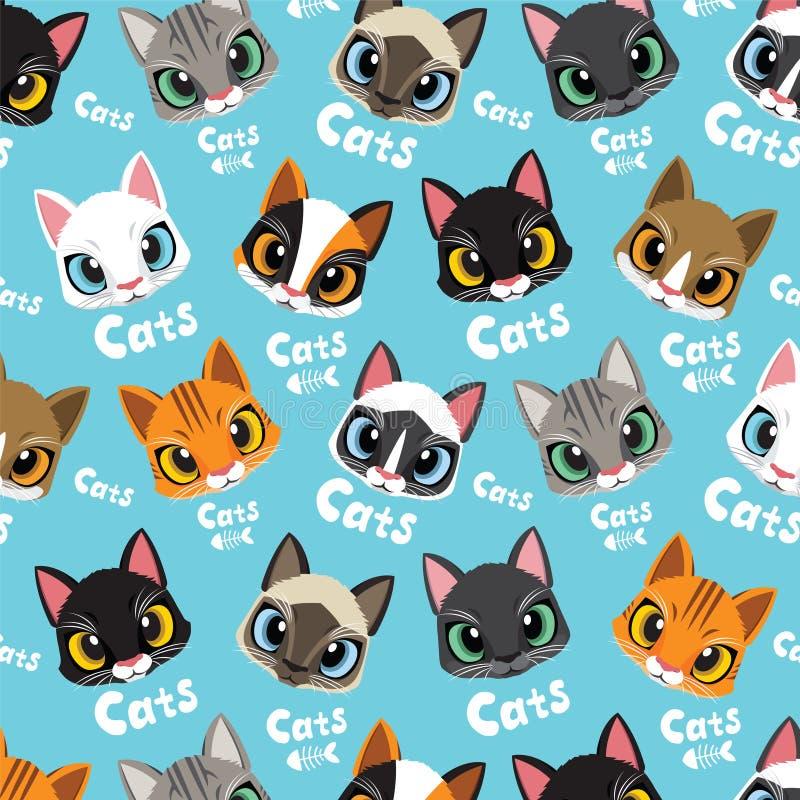 Картина котов влюбленности бесплатная иллюстрация