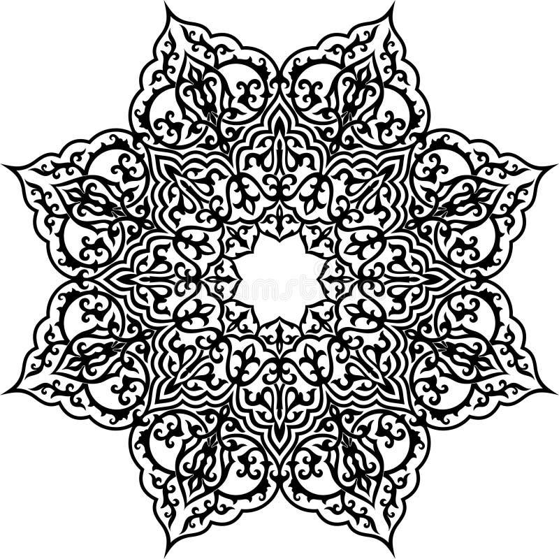картина мусульманства иллюстрация вектора
