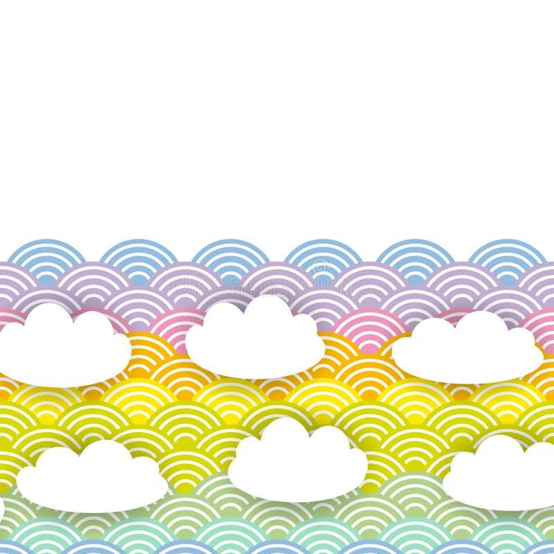 Картина облаков Kawaii дизайна знамени карты белая на предпосылке радуги волны голубой сирени пинка мяты оранжевой японской векто иллюстрация штока