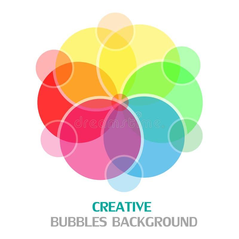 Картина покрашенного круга, предпосылка пузырей на белой предпосылке иллюстрация вектора