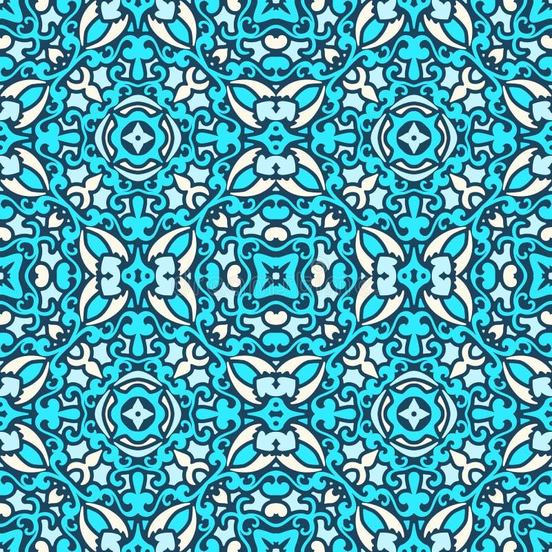 Картина сини штофа бесплатная иллюстрация
