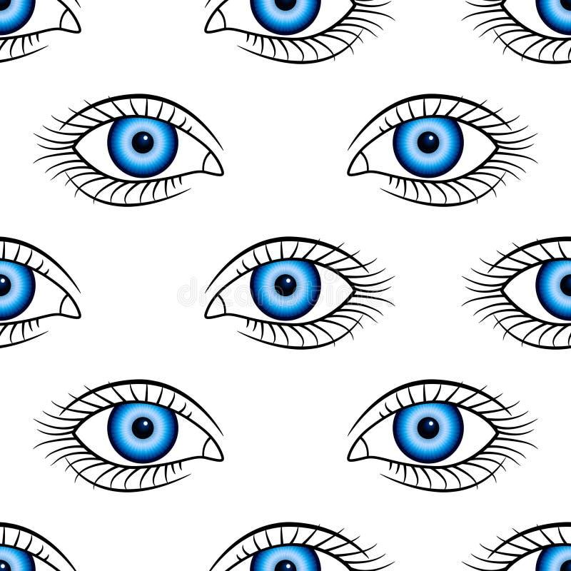 Картина человеческого глаза бесплатная иллюстрация