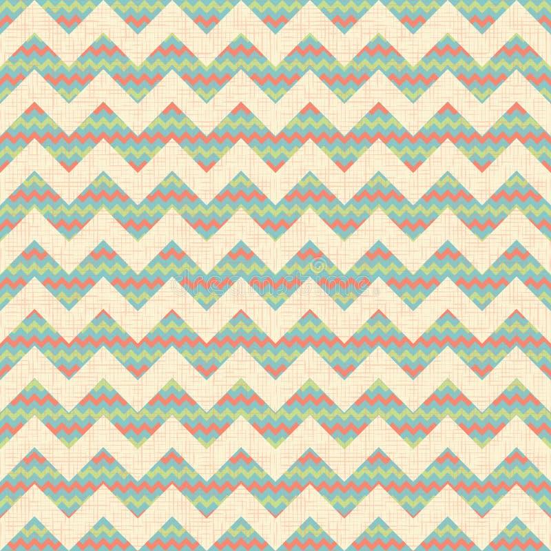 Картина шеврона зигзага вектора безшовная геометрическая бесплатная иллюстрация