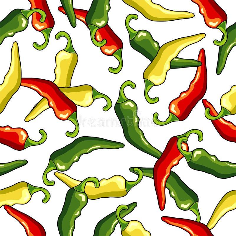 картина chili перчит безшовное бесплатная иллюстрация