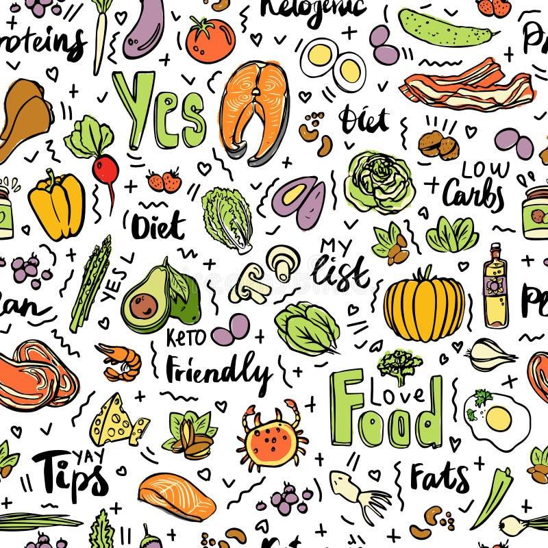 Картина Ketogenic вектора еды безшовная, эскиз Здоровая еда keto - сала, протеины и карбюраторы на бесконечной картине вектора иллюстрация вектора